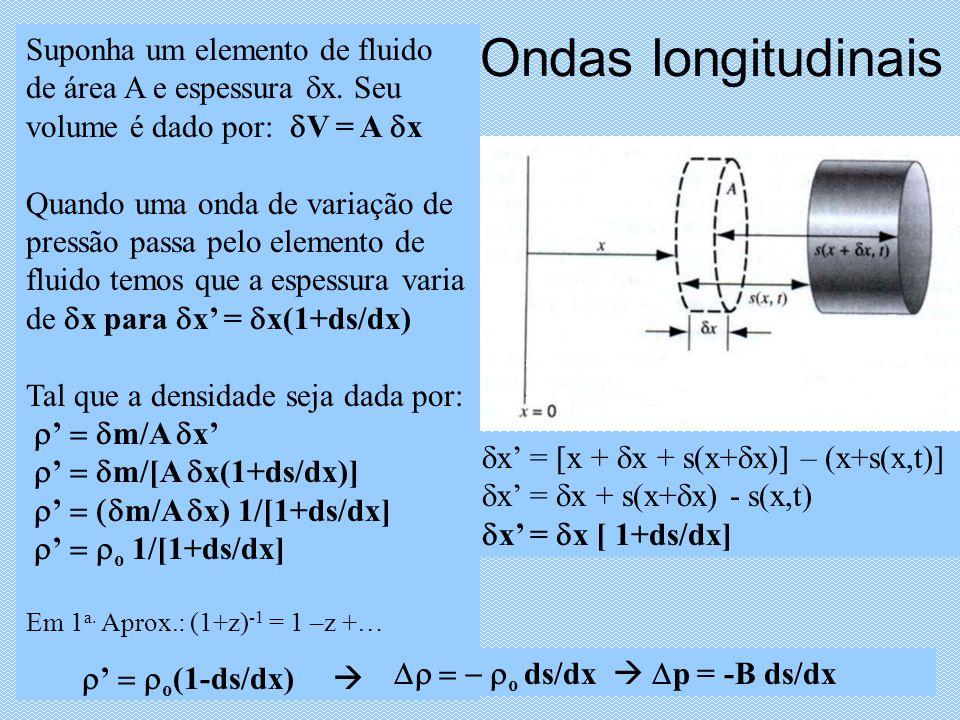 Ondas longitudinais Suponha um elemento de fluido de área A e espessura x. Seu volume é dado por: V = A x Quando uma onda de variação de pressão passa