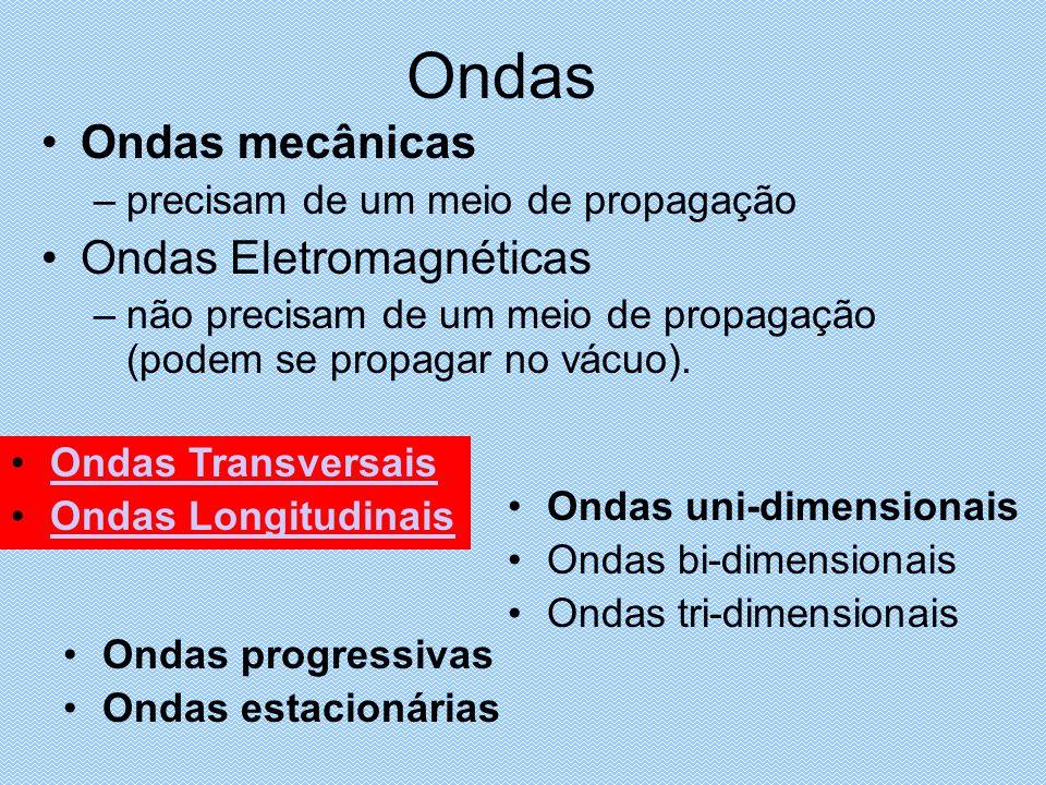 Ondas Ondas mecânicas –precisam de um meio de propagação Ondas Eletromagnéticas –não precisam de um meio de propagação (podem se propagar no vácuo).