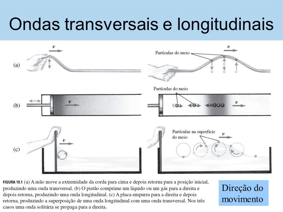 Ondas transversais e longitudinais Direção do movimento