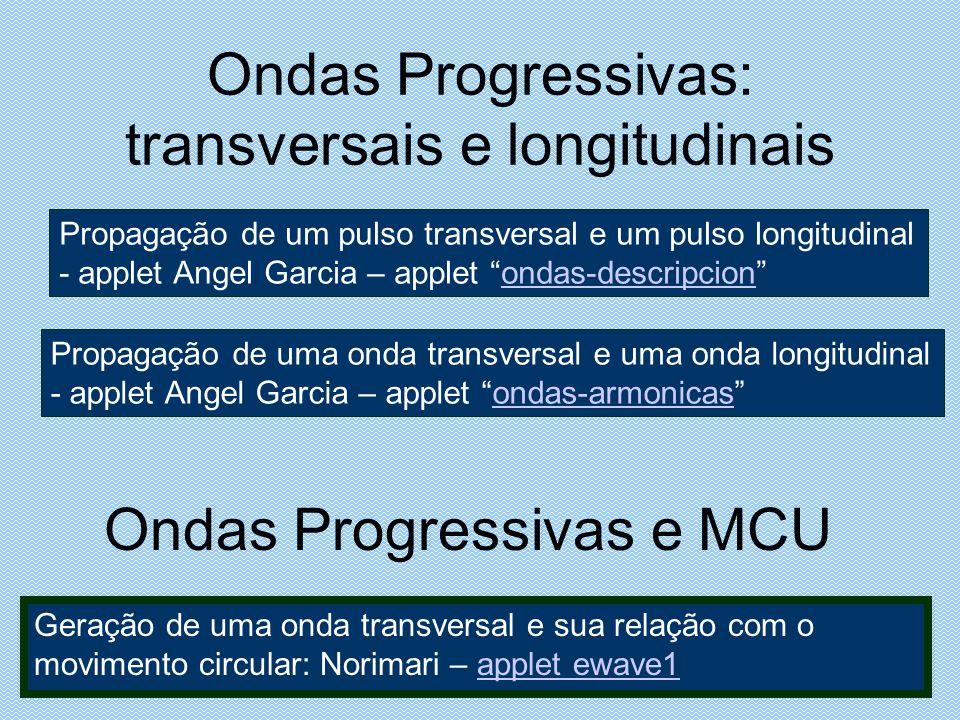 Ondas Progressivas: transversais e longitudinais Propagação de uma onda transversal e uma onda longitudinal - applet Angel Garcia – applet ondas-armon
