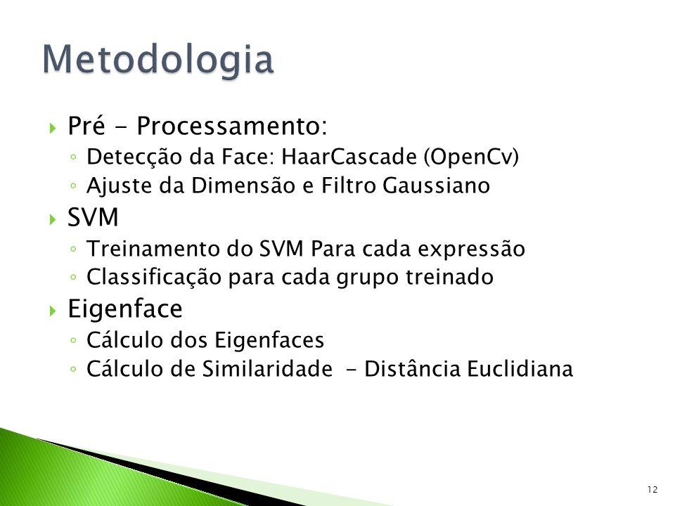 Pré - Processamento: Detecção da Face: HaarCascade (OpenCv) Ajuste da Dimensão e Filtro Gaussiano SVM Treinamento do SVM Para cada expressão Classific