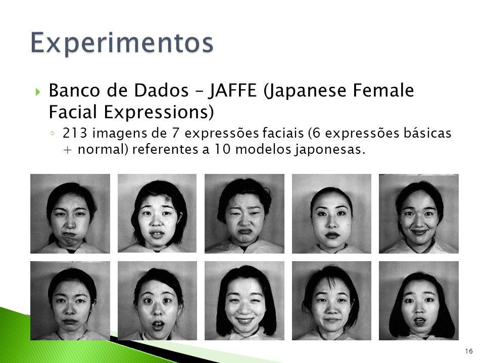 Banco de Dados – JAFFE (Japanese Female Facial Expressions) 213 imagens de 7 expressões faciais (6 expressões básicas + normal) referentes a 10 modelo