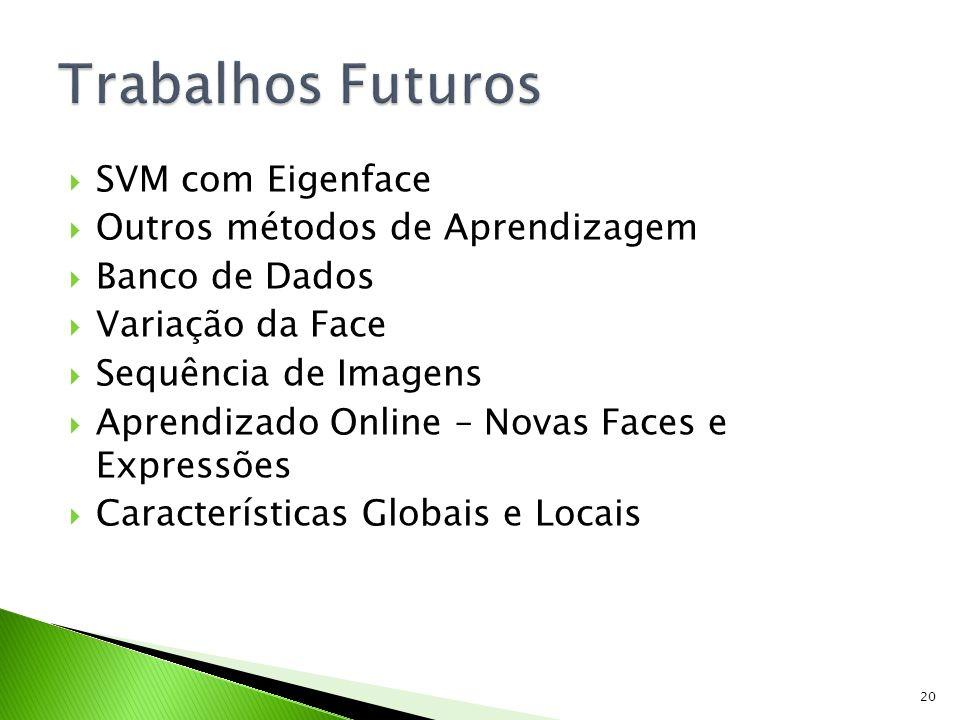 SVM com Eigenface Outros métodos de Aprendizagem Banco de Dados Variação da Face Sequência de Imagens Aprendizado Online – Novas Faces e Expressões Ca