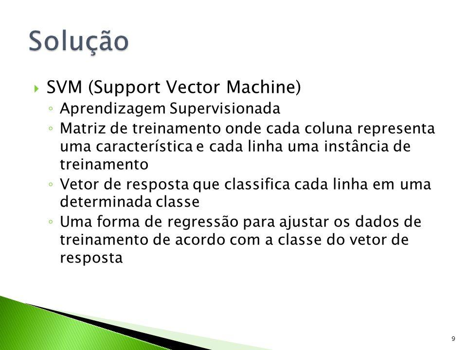 SVM (Support Vector Machine) Aprendizagem Supervisionada Matriz de treinamento onde cada coluna representa uma característica e cada linha uma instânc