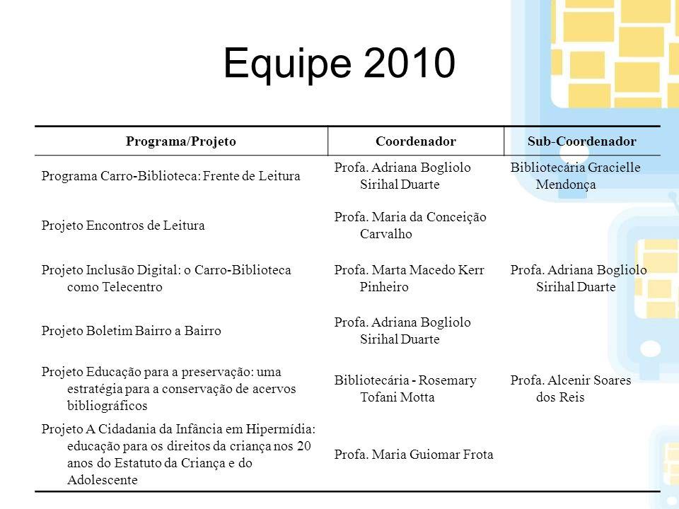 Equipe 2010 Programa/ProjetoCoordenadorSub-Coordenador Programa Carro-Biblioteca: Frente de Leitura Profa. Adriana Bogliolo Sirihal Duarte Bibliotecár