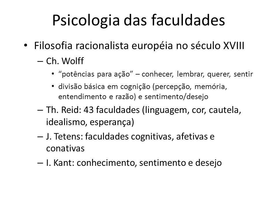 Psicologia das faculdades Filosofia racionalista européia no século XVIII – Ch.