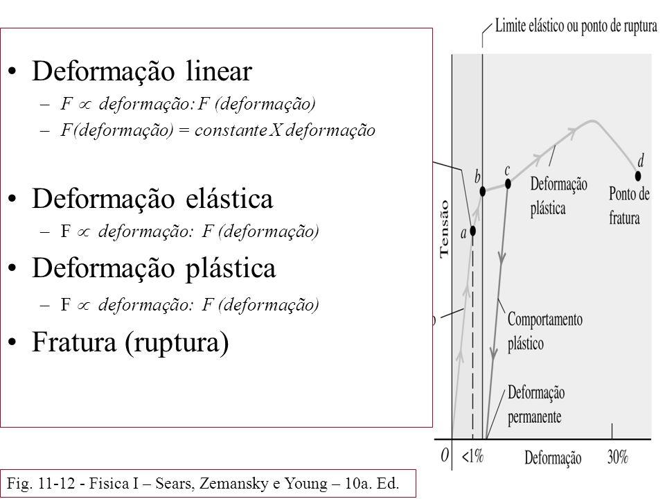 Deformação linear –F deformação: F (deformação) –F(deformação) = constante X deformação Deformação elástica –F deformação: F (deformação) Deformação p