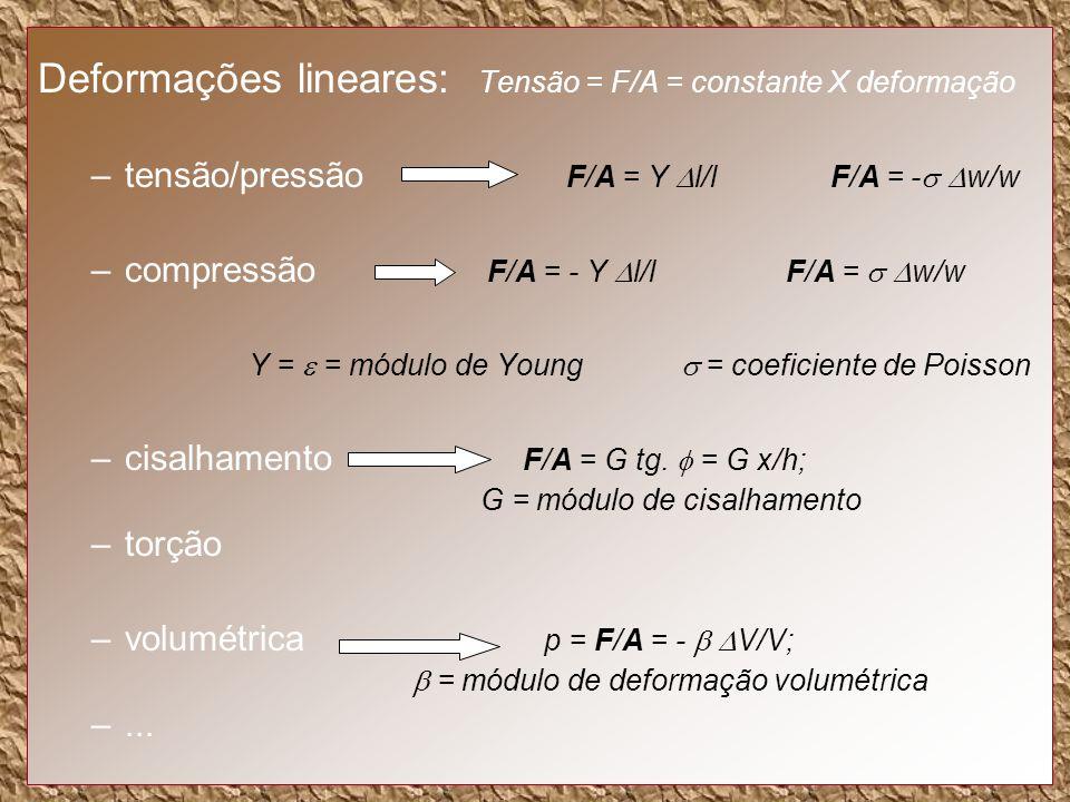 Deformações lineares: Tensão = F/A = constante X deformação –tensão/pressão F/A = Y l/l F/A = - w/w –compressão F/A = - Y l/l F/A = w/w Y = = módulo d