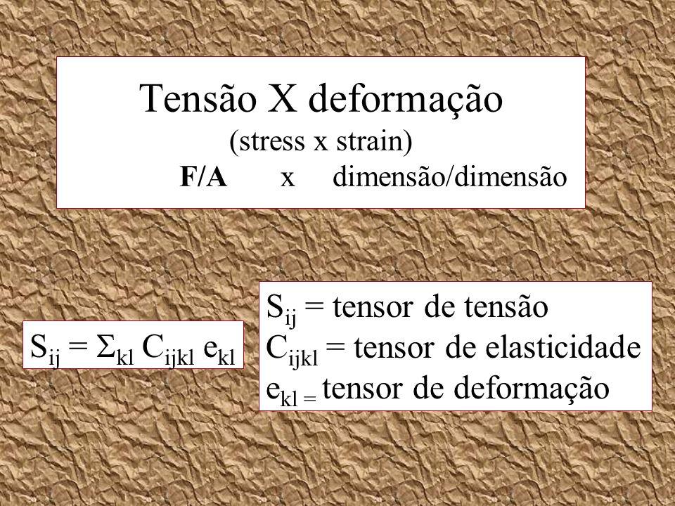 Tensão X deformação (stress x strain) F/A x dimensão/dimensão S ij = kl C ijkl e kl S ij = tensor de tensão C ijkl = tensor de elasticidade e kl = ten