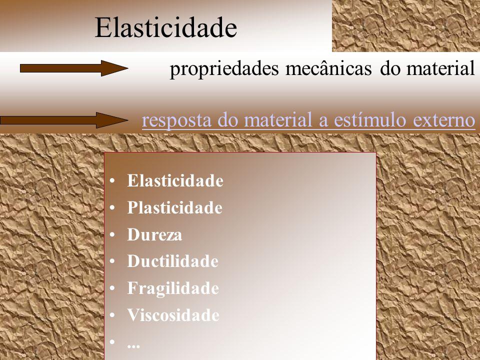 Elasticidade propriedades mecânicas do material resposta do material a estímulo externo resposta do material a estímulo externo Elasticidade Plasticid