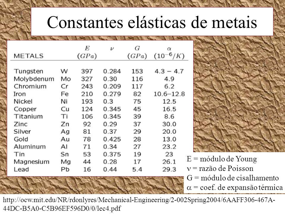 Constantes elásticas de metais http://ocw.mit.edu/NR/rdonlyres/Mechanical-Engineering/2-002Spring2004/6AAFF306-467A- 44DC-B5A0-C5B96EF596D0/0/lec4.pdf