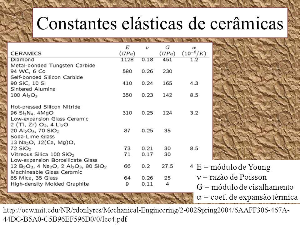 Constantes elásticas de cerâmicas http://ocw.mit.edu/NR/rdonlyres/Mechanical-Engineering/2-002Spring2004/6AAFF306-467A- 44DC-B5A0-C5B96EF596D0/0/lec4.