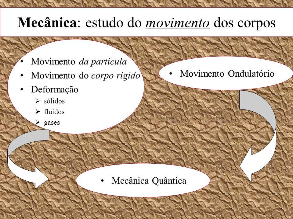 Mecânica: estudo do movimento dos corpos Movimento da partícula Movimento do corpo rígido Deformação sólidos fluidos gases Movimento Ondulatório Mecân