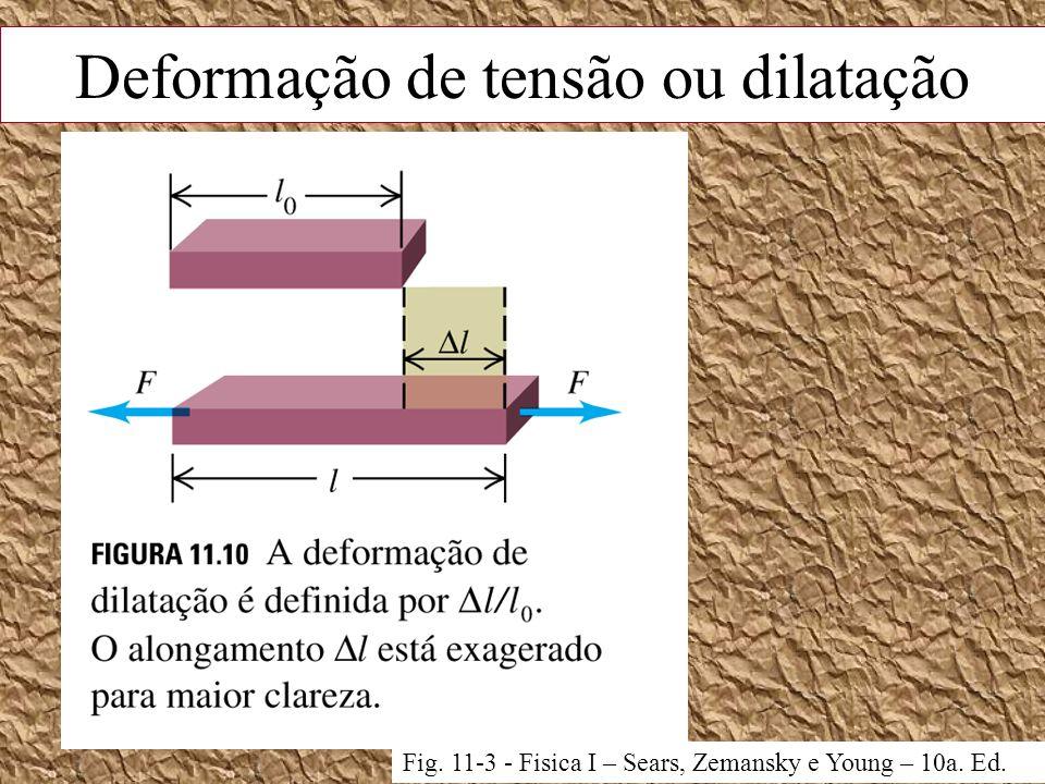 Deformação de tensão ou dilatação Fig. 11-3 - Fisica I – Sears, Zemansky e Young – 10a. Ed.