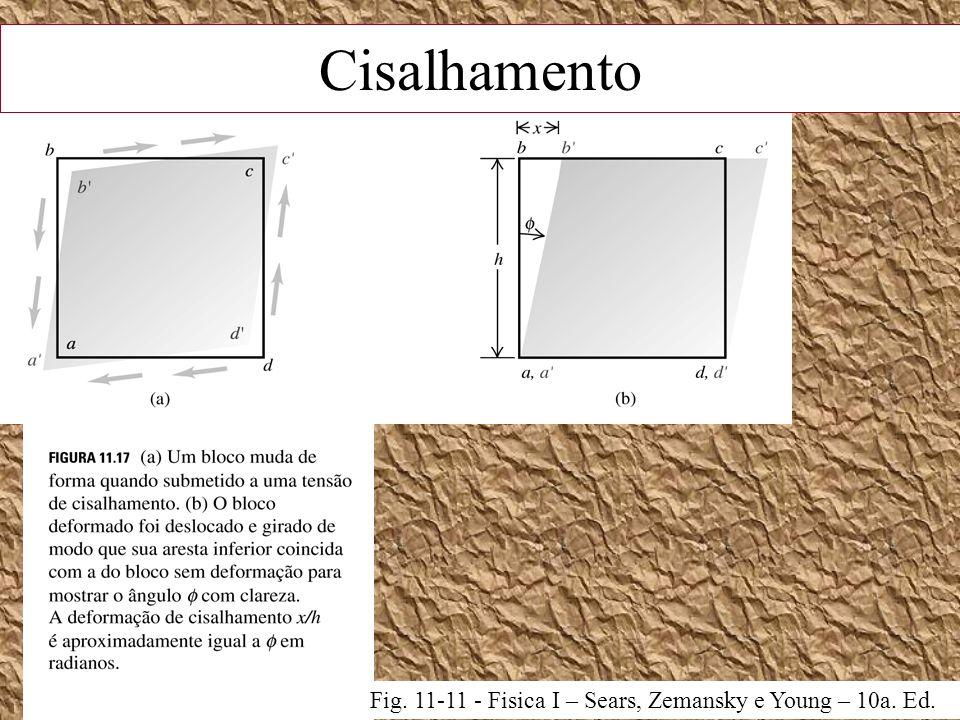Fig. 11-11 - Fisica I – Sears, Zemansky e Young – 10a. Ed. Cisalhamento