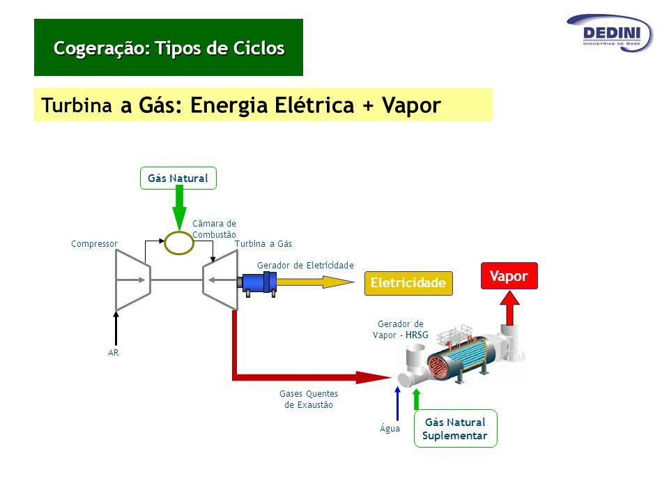 Gás Natural Câmara de Combustão Turbina a GásCompressor Gerador de Eletricidade Eletricidade AR Gases Quentes de Exaustão Gás Natural Suplementar Água