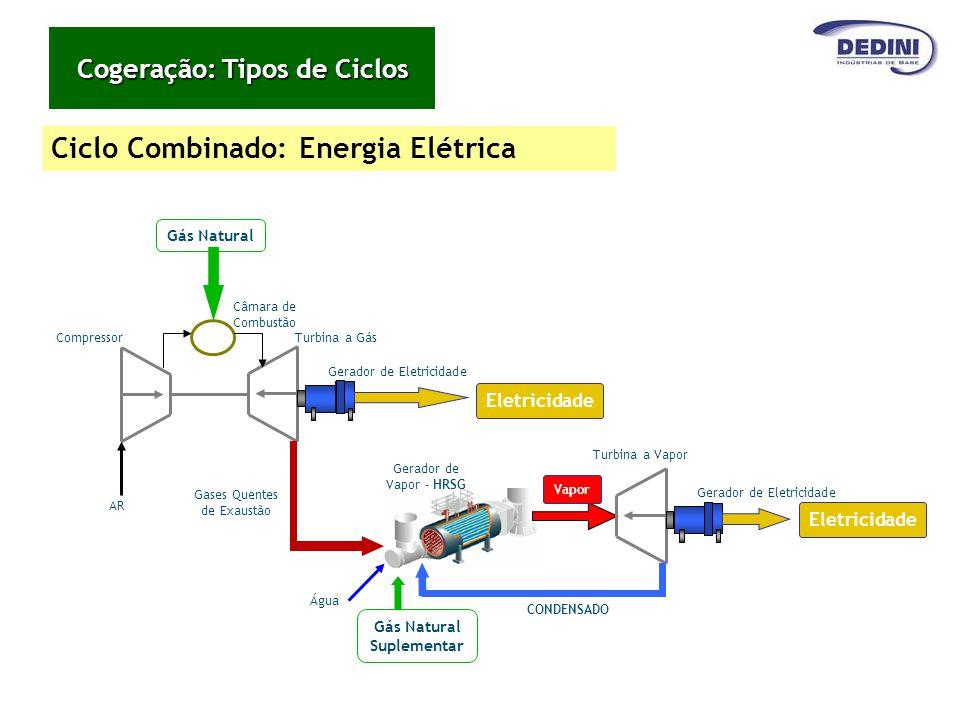 Ciclo Combinado: Energia Elétrica Gás Natural Câmara de Combustão Turbina a GásCompressor Gerador de Eletricidade Eletricidade AR Gases Quentes de Exa