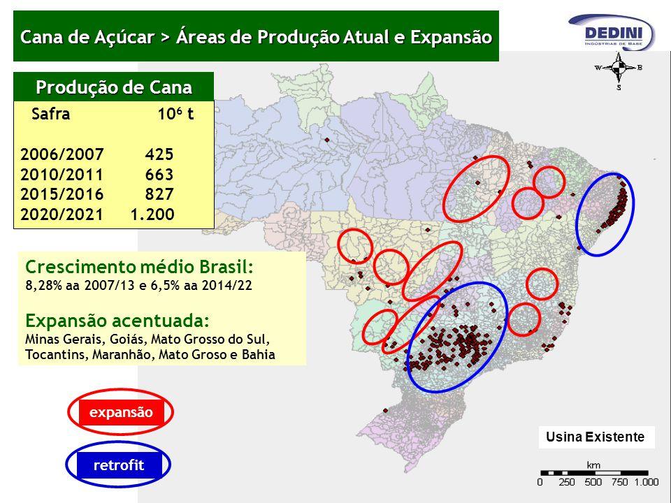 Cana de Açúcar > Áreas de Produção Atual e Expansão expansão retrofit Crescimento médio Brasil: 8,28% aa 2007/13 e 6,5% aa 2014/22 Expansão acentuada: