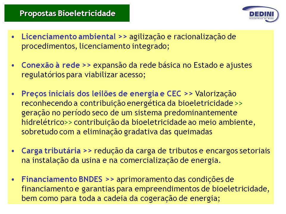 Licenciamento ambiental >> agilização e racionalização de procedimentos, licenciamento integrado; Conexão à rede >> expansão da rede básica no Estado