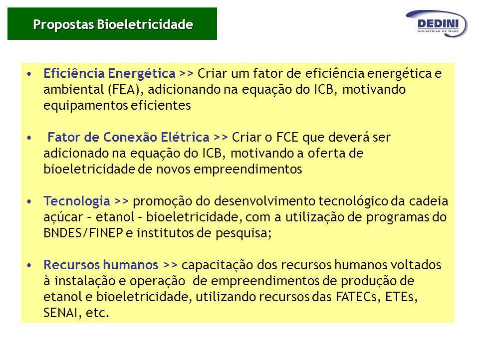 Eficiência Energética >> Criar um fator de eficiência energética e ambiental (FEA), adicionando na equação do ICB, motivando equipamentos eficientes F
