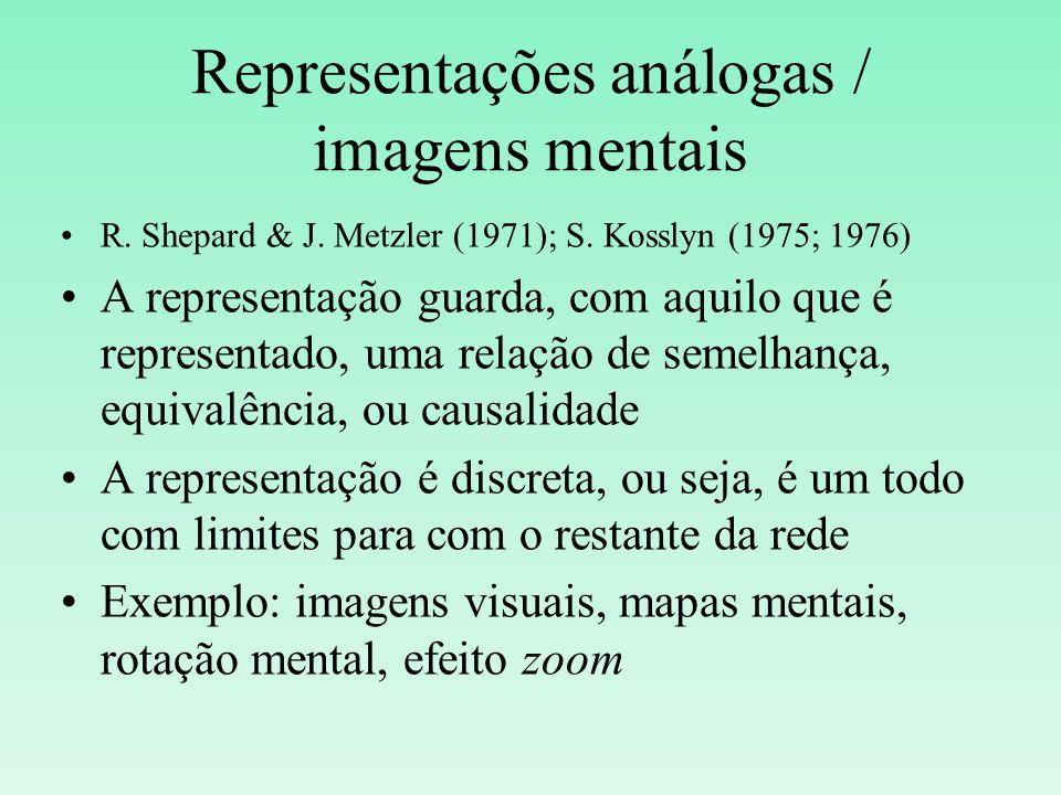 Representações análogas / imagens mentais R.Shepard & J.