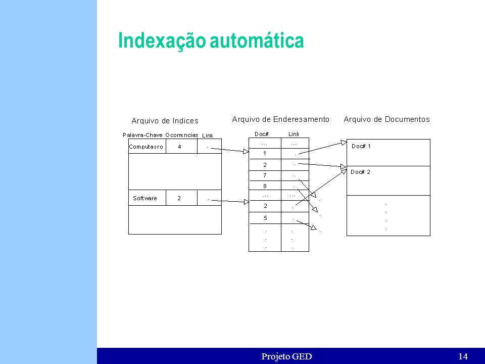 Projeto GED14 Indexação automática