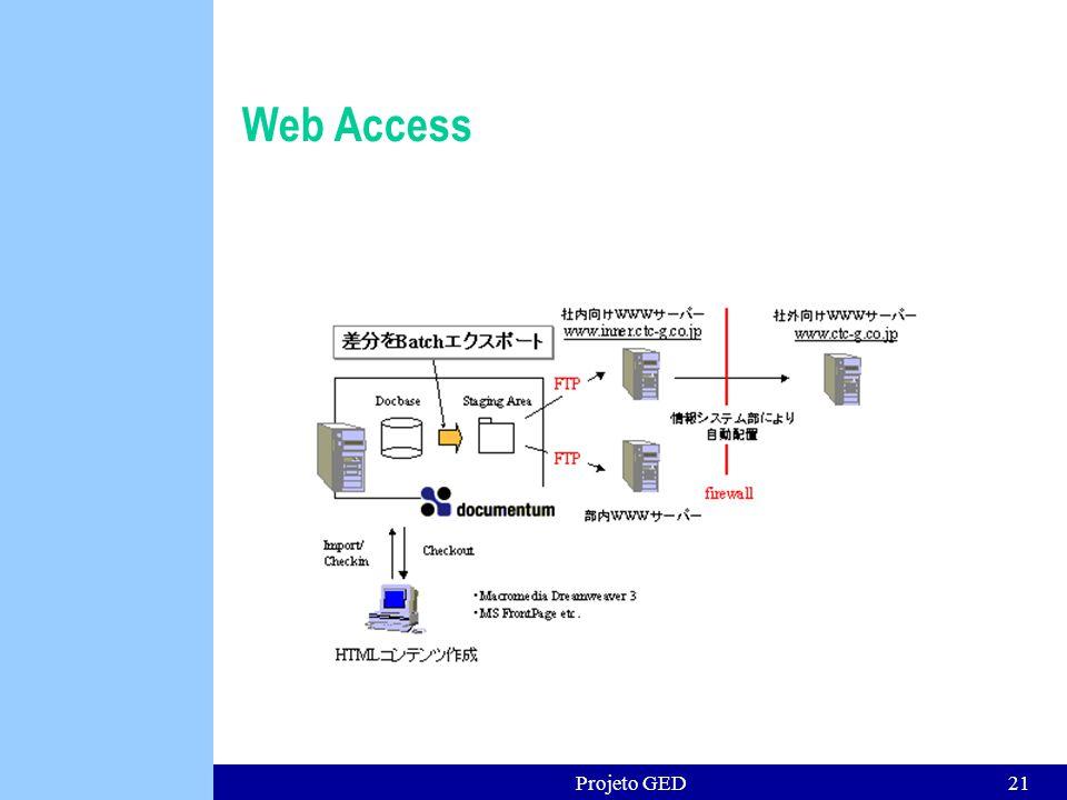 Projeto GED21 Web Access