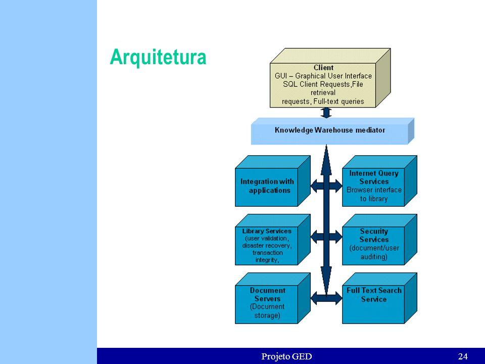 Projeto GED24 Arquitetura