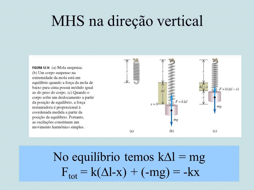 MHS na direção vertical No equilíbrio temos k l = mg F tot = k( l-x) + (-mg) = -kx