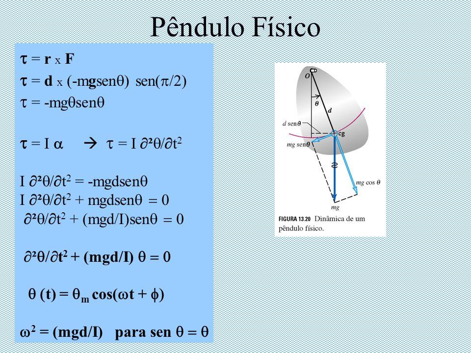 Pêndulo Físico = r x F = d x (-mgsen ) sen( /2) = -mg sen = I = I ² t 2 I ² t 2 = -mgdsen I ² t 2 + mgdsen ² t 2 + (mgd/I)sen ² t 2 + (mgd/I) t) = m c