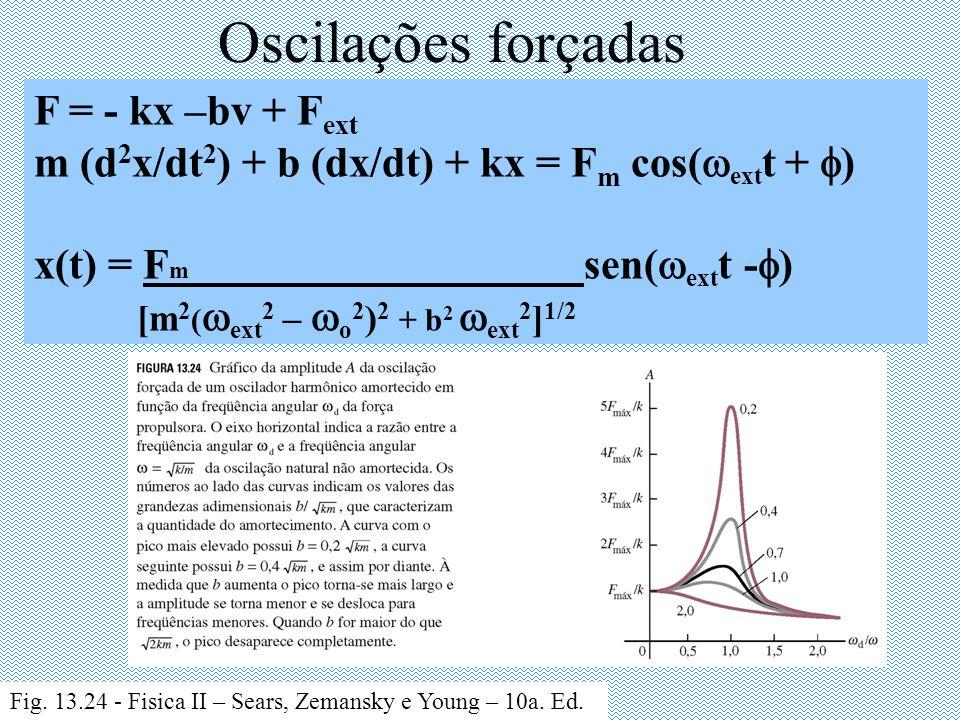Oscilações forçadas Fig. 13.24 - Fisica II – Sears, Zemansky e Young – 10a. Ed. Ressonância F = - kx –bv + F ext m (d 2 x/dt 2 ) + b (dx/dt) + kx = F