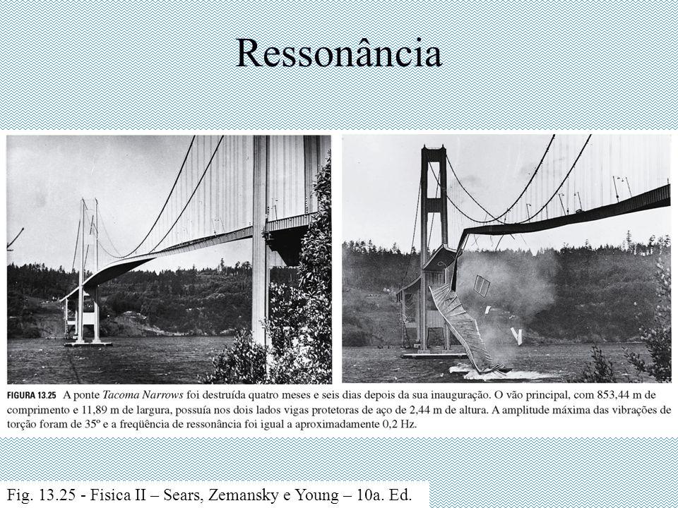 Ressonância Fig. 13.25 - Fisica II – Sears, Zemansky e Young – 10a. Ed.