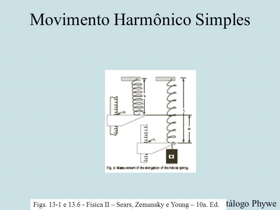 Movimento Harmônico Simples Catálogo Phywe Figs. 13-1 e 13.6 - Fisica II – Sears, Zemansky e Young – 10a. Ed.