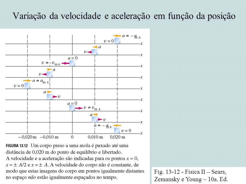 Variação da velocidade e aceleração em função da posição Fig. 13-12 - Fisica II – Sears, Zemansky e Young – 10a. Ed.