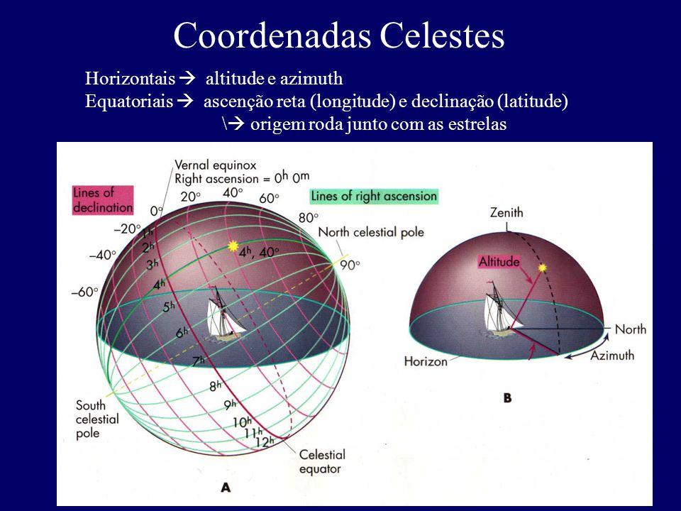 Coordenadas Celestes Horizontais altitude e azimuth Equatoriais ascenção reta (longitude) e declinação (latitude) \ origem roda junto com as estrelas