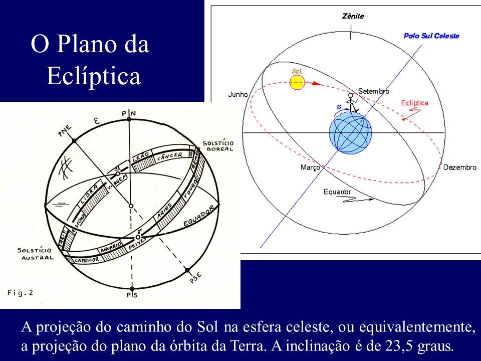O Plano da Eclíptica A projeção do caminho do Sol na esfera celeste, ou equivalentemente, a projeção do plano da órbita da Terra. A inclinação é de 23