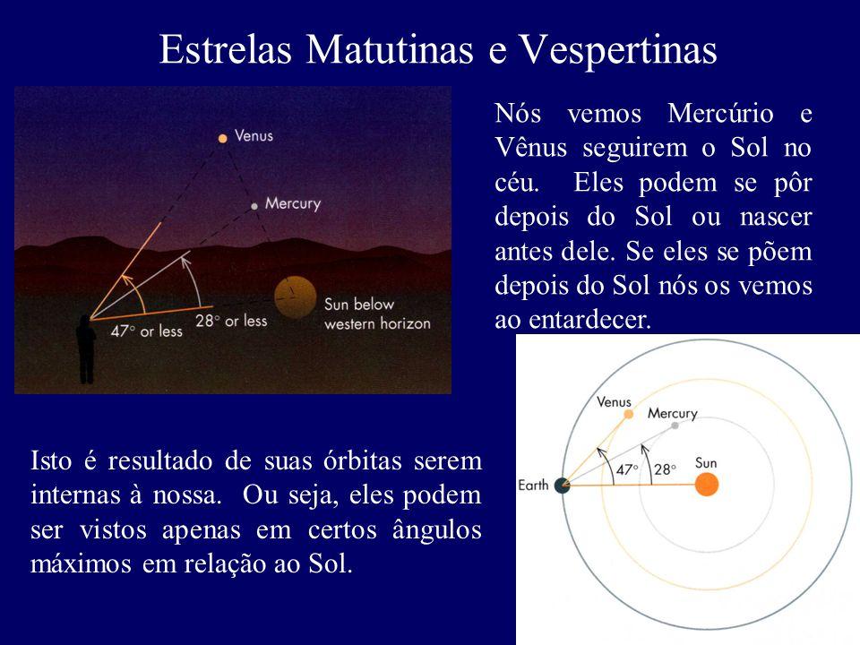 Estrelas Matutinas e Vespertinas Nós vemos Mercúrio e Vênus seguirem o Sol no céu. Eles podem se pôr depois do Sol ou nascer antes dele. Se eles se põ