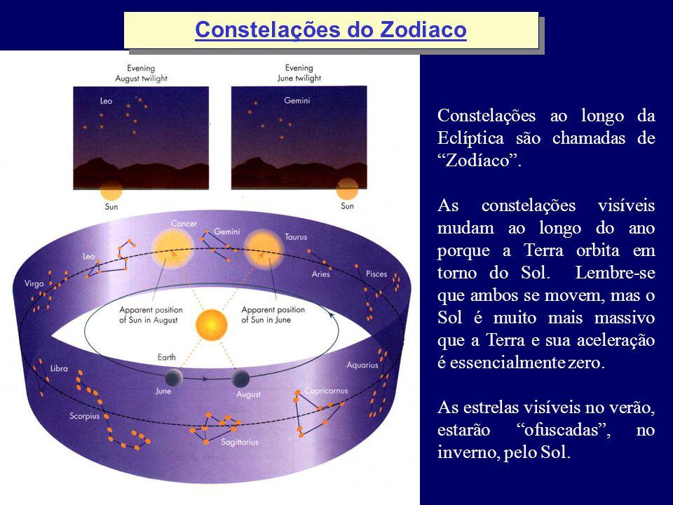 Constelações ao longo da Eclíptica são chamadas de Zodíaco. As constelações visíveis mudam ao longo do ano porque a Terra orbita em torno do Sol. Lemb