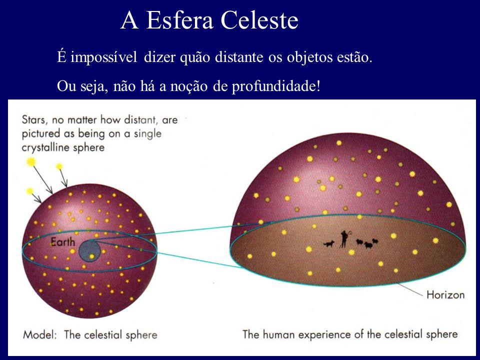 A Esfera Celeste É impossível dizer quão distante os objetos estão. Ou seja, não há a noção de profundidade!