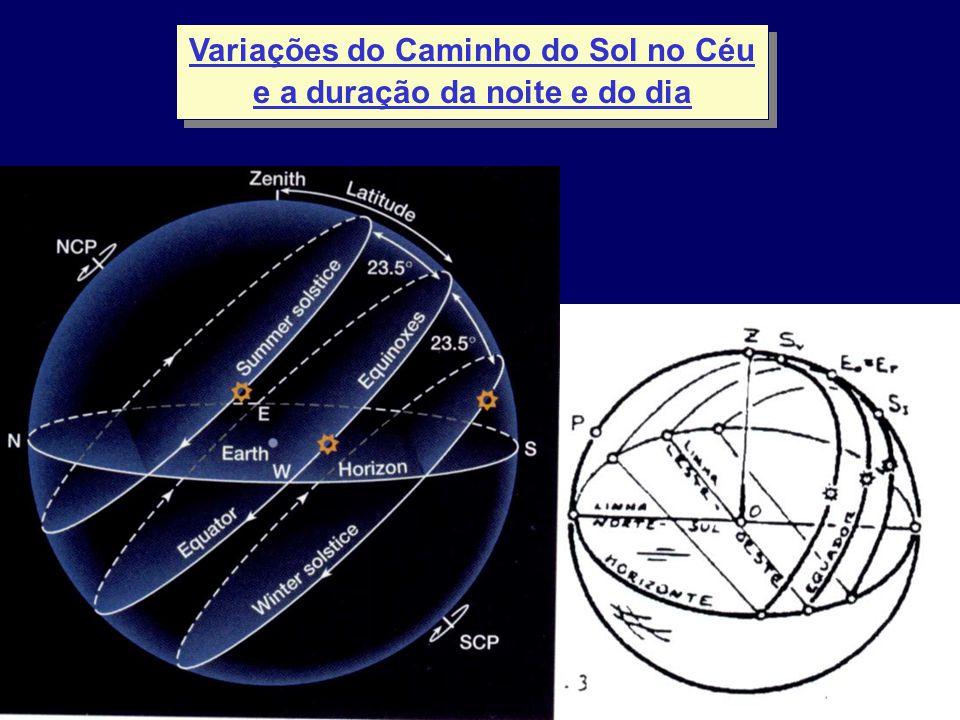 Variações do Caminho do Sol no Céu e a duração da noite e do dia