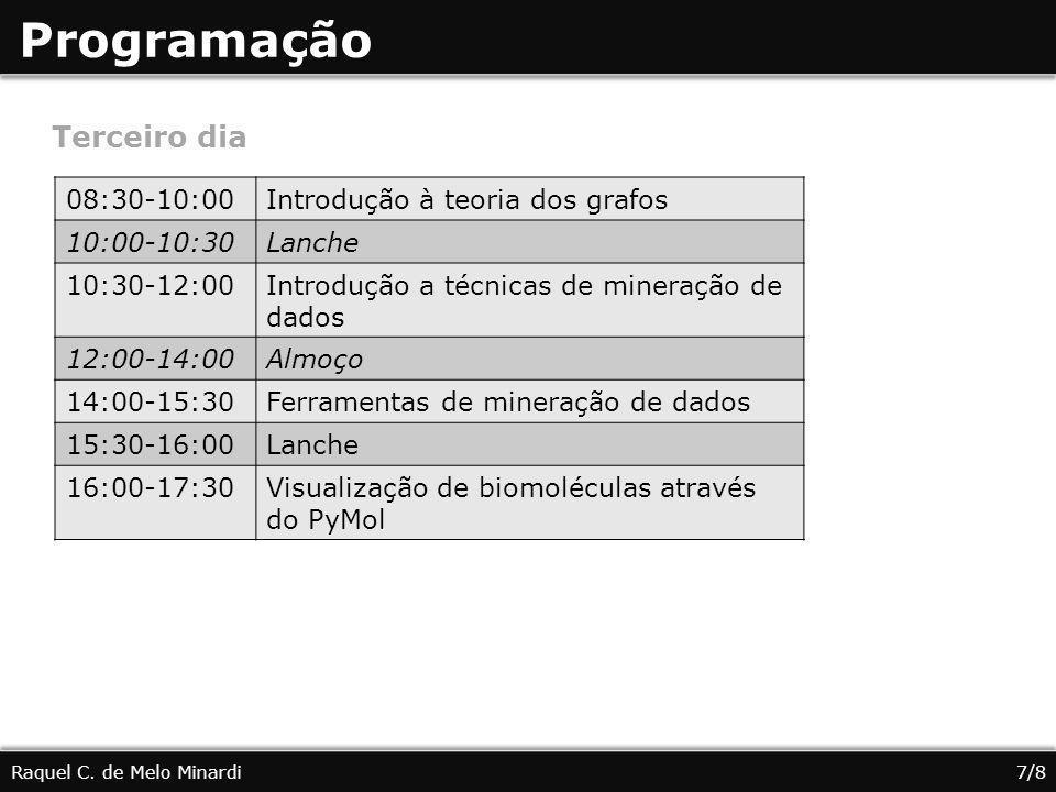 Programação Raquel C. de Melo Minardi7/8 Terceiro dia 08:30-10:00Introdução à teoria dos grafos 10:00-10:30Lanche 10:30-12:00Introdução a técnicas de
