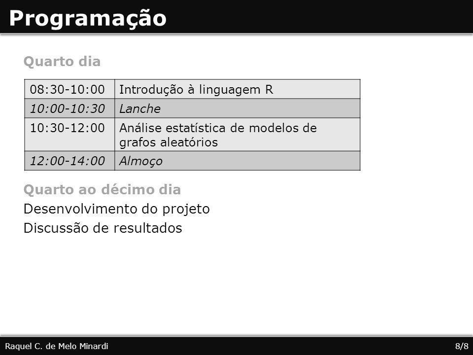 Programação Raquel C. de Melo Minardi8/8 Quarto dia Quarto ao décimo dia Desenvolvimento do projeto Discussão de resultados 08:30-10:00Introdução à li