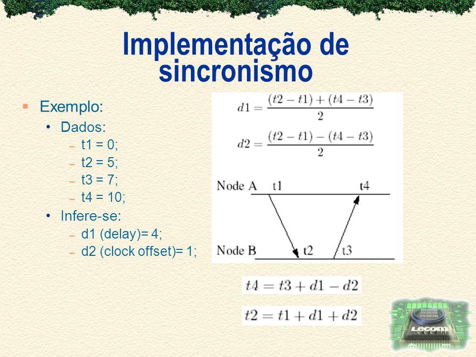 Implementação de sincronismo Exemplo: Dados: – t1 = 0; – t2 = 5; – t3 = 7; – t4 = 10; Infere-se: – d1 (delay)= 4; – d2 (clock offset)= 1;