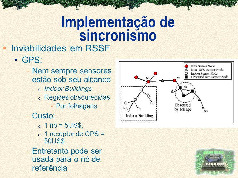 Implementação de sincronismo Inviabilidades em RSSF GPS: – Nem sempre sensores estão sob seu alcance o Indoor Buildings o Regiões obscurecidas Por fol