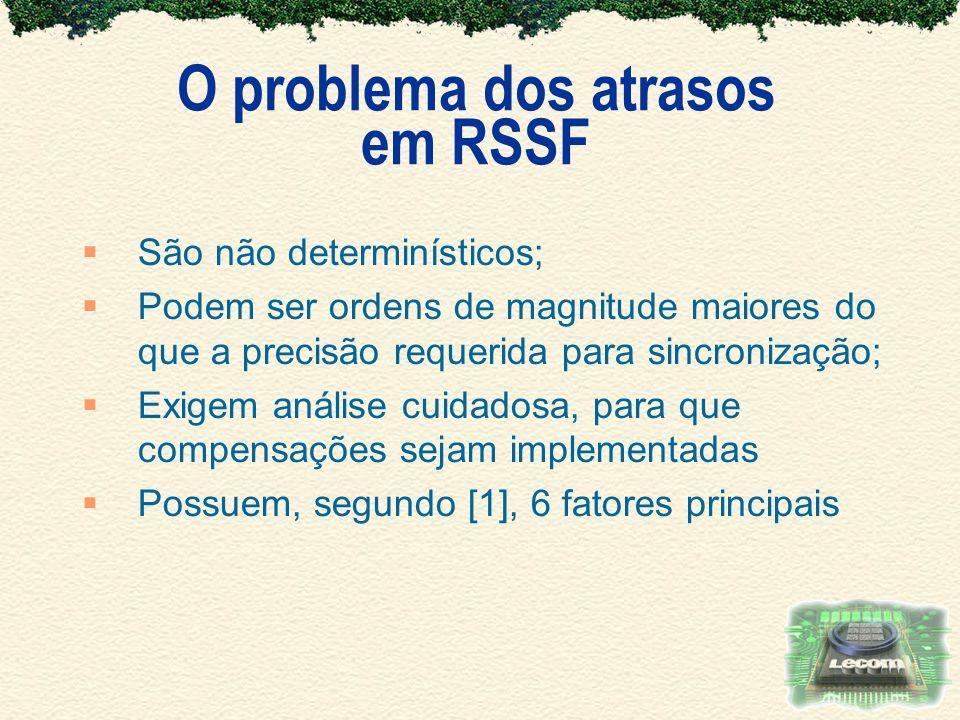 O problema dos atrasos em RSSF São não determinísticos; Podem ser ordens de magnitude maiores do que a precisão requerida para sincronização; Exigem a