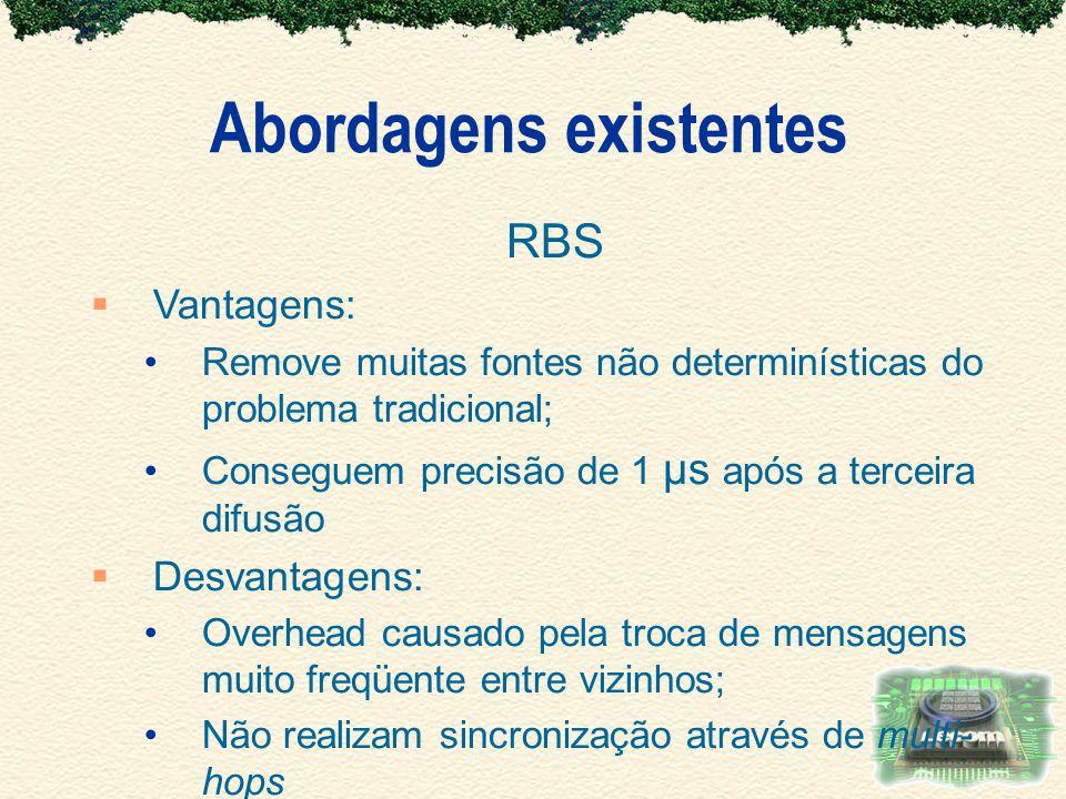Abordagens existentes RBS Vantagens: Remove muitas fontes não determinísticas do problema tradicional; Conseguem precisão de 1 µs após a terceira difu