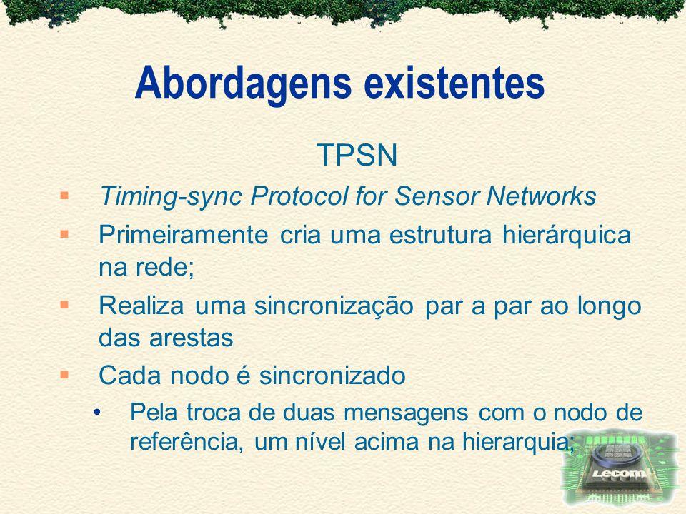 Abordagens existentes TPSN Timing-sync Protocol for Sensor Networks Primeiramente cria uma estrutura hierárquica na rede; Realiza uma sincronização pa