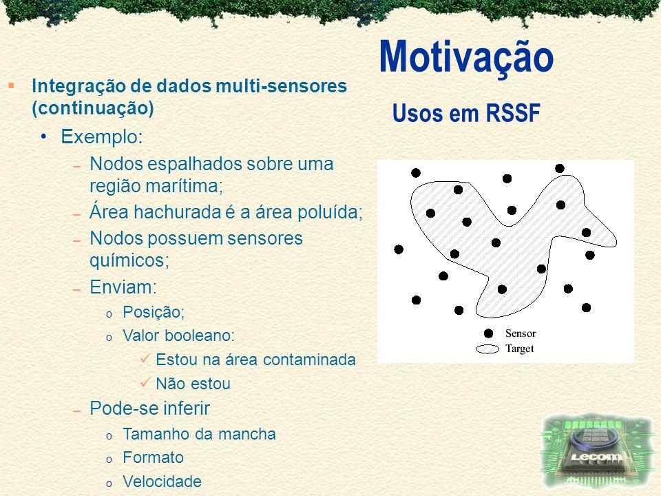 Motivação Usos em RSSF Integração de dados multi-sensores (continuação) Exemplo: – Nodos espalhados sobre uma região marítima; – Área hachurada é a ár