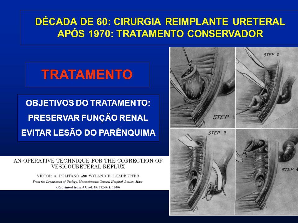 TRATAMENTO DÉCADA DE 60: CIRURGIA REIMPLANTE URETERAL APÓS 1970: TRATAMENTO CONSERVADOR OBJETIVOS DO TRATAMENTO: PRESERVAR FUNÇÃO RENAL EVITAR LESÃO D