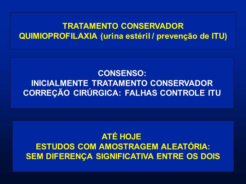TRATAMENTO CONSERVADOR QUIMIOPROFILAXIA (urina estéril / prevenção de ITU) CONSENSO: INICIALMENTE TRATAMENTO CONSERVADOR CORREÇÃO CIRÚRGICA: FALHAS CO